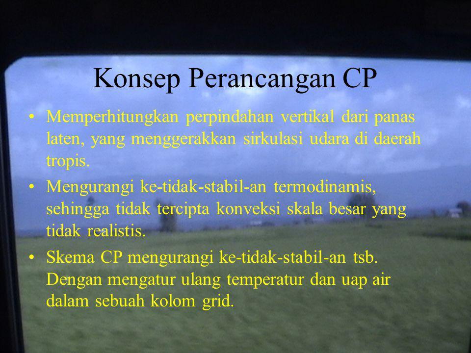 Konsep Perancangan CP Memperhitungkan perpindahan vertikal dari panas laten, yang menggerakkan sirkulasi udara di daerah tropis. Mengurangi ke-tidak-s