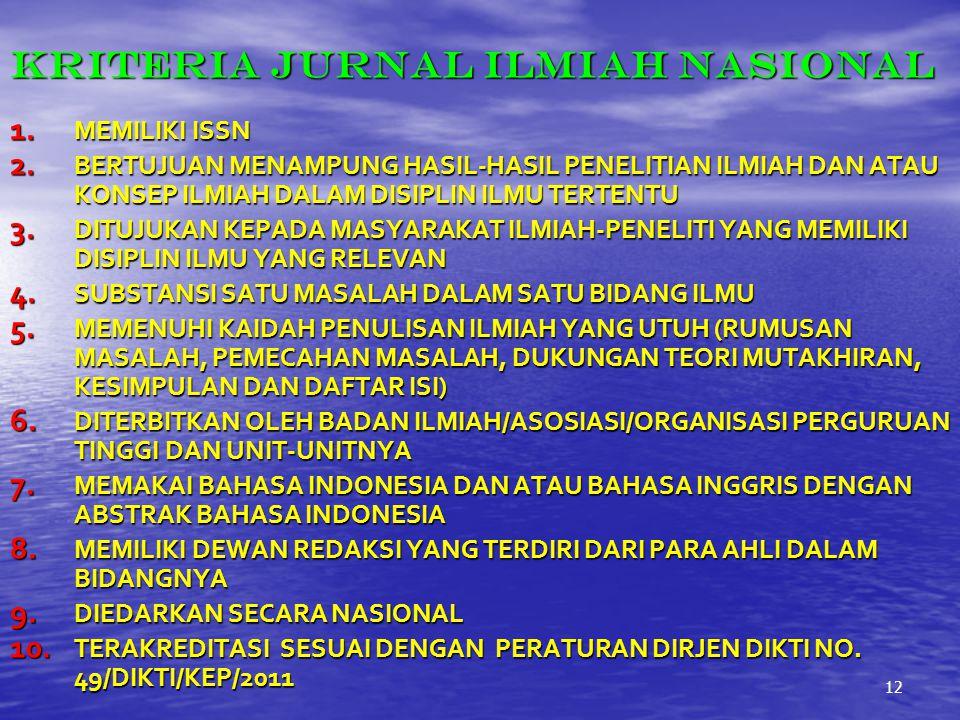 KRITERIA JURNAL ILMIAH NASIONAL 1. MEMILIKI ISSN 2.