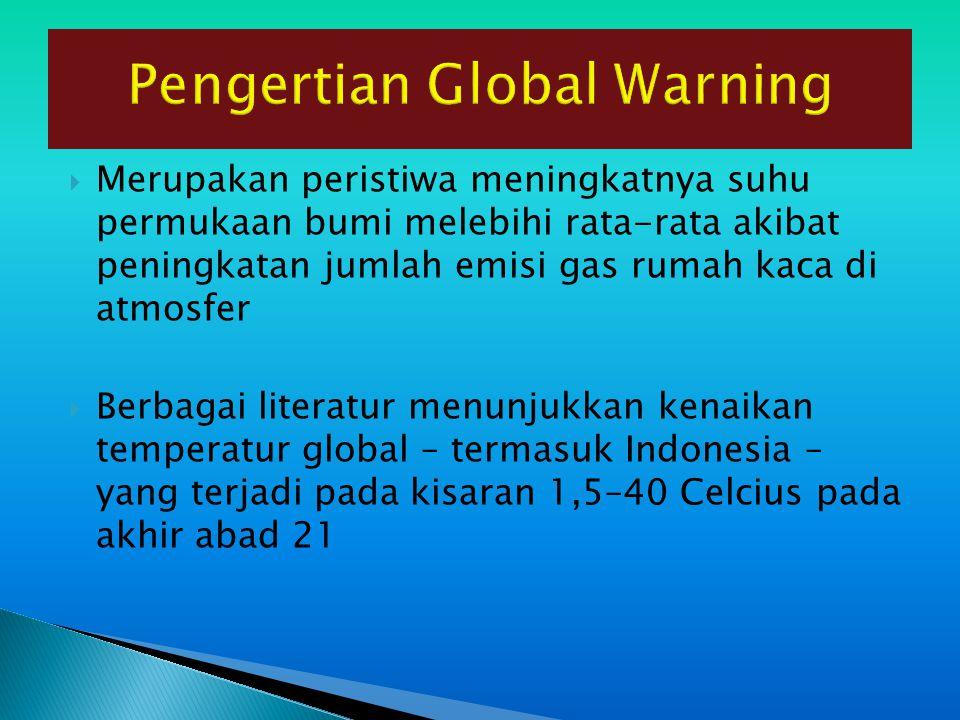 Pengertian Global Warning  Merupakan peristiwa meningkatnya suhu permukaan bumi melebihi rata-rata akibat peningkatan jumlah emisi gas rumah kaca di atmosfer  Berbagai literatur menunjukkan kenaikan temperatur global – termasuk Indonesia – yang terjadi pada kisaran 1,5–40 Celcius pada akhir abad 21