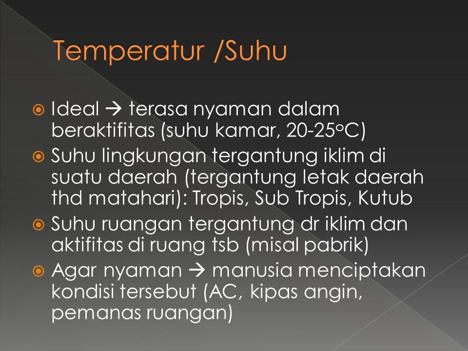  Ideal  terasa nyaman dalam beraktifitas (suhu kamar, 20-25 o C)  Suhu lingkungan tergantung iklim di suatu daerah (tergantung letak daerah thd mat