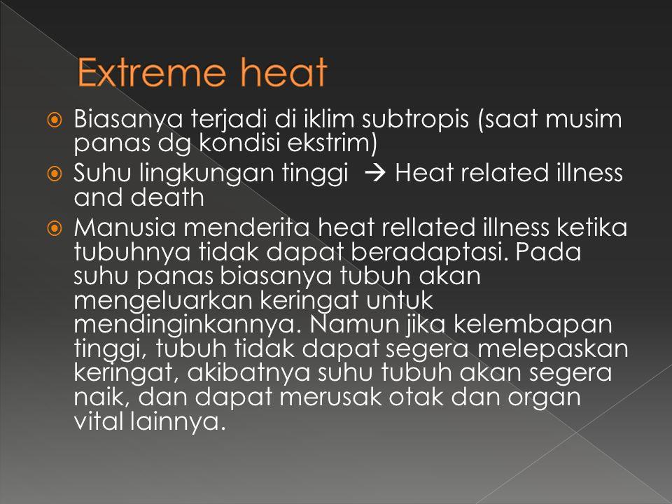  Biasanya terjadi di iklim subtropis (saat musim panas dg kondisi ekstrim)  Suhu lingkungan tinggi  Heat related illness and death  Manusia mender