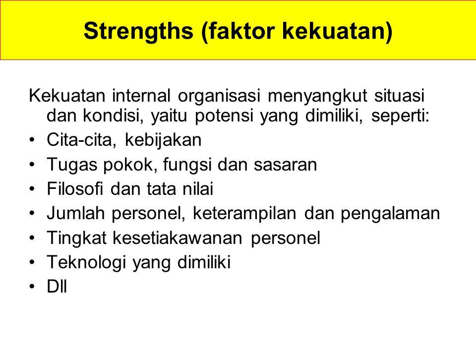 Strengths (faktor kekuatan) Kekuatan internal organisasi menyangkut situasi dan kondisi, yaitu potensi yang dimiliki, seperti: Cita-cita, kebijakan Tu