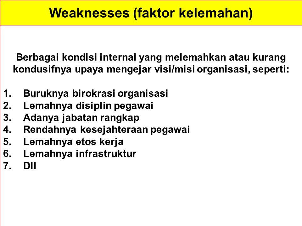 Weaknesses (faktor kelemahan) Berbagai kondisi internal yang melemahkan atau kurang kondusifnya upaya mengejar visi/misi organisasi, seperti: 1.Burukn