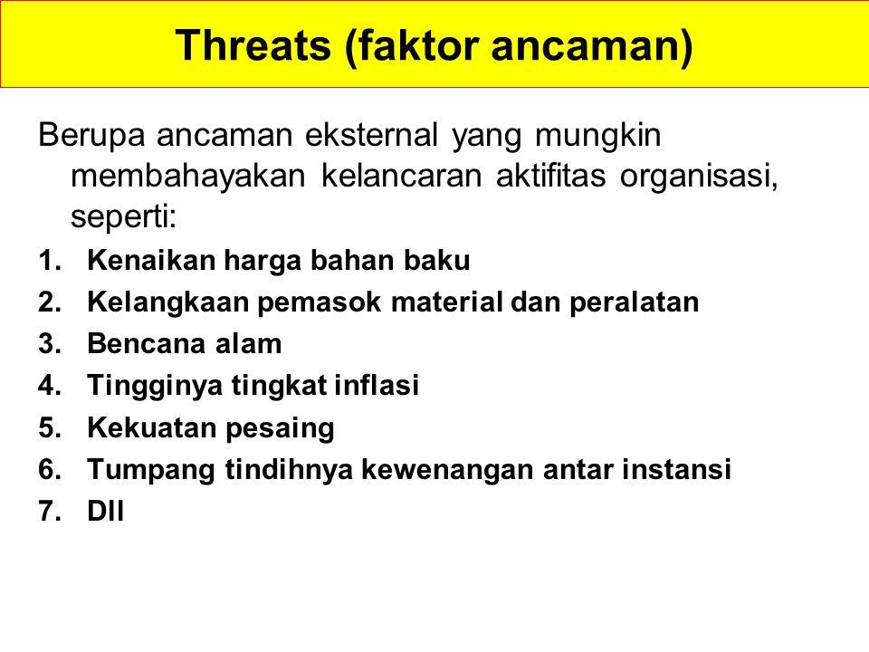 Threats (faktor ancaman) Berupa ancaman eksternal yang mungkin membahayakan kelancaran aktifitas organisasi, seperti: 1.Kenaikan harga bahan baku 2.Ke