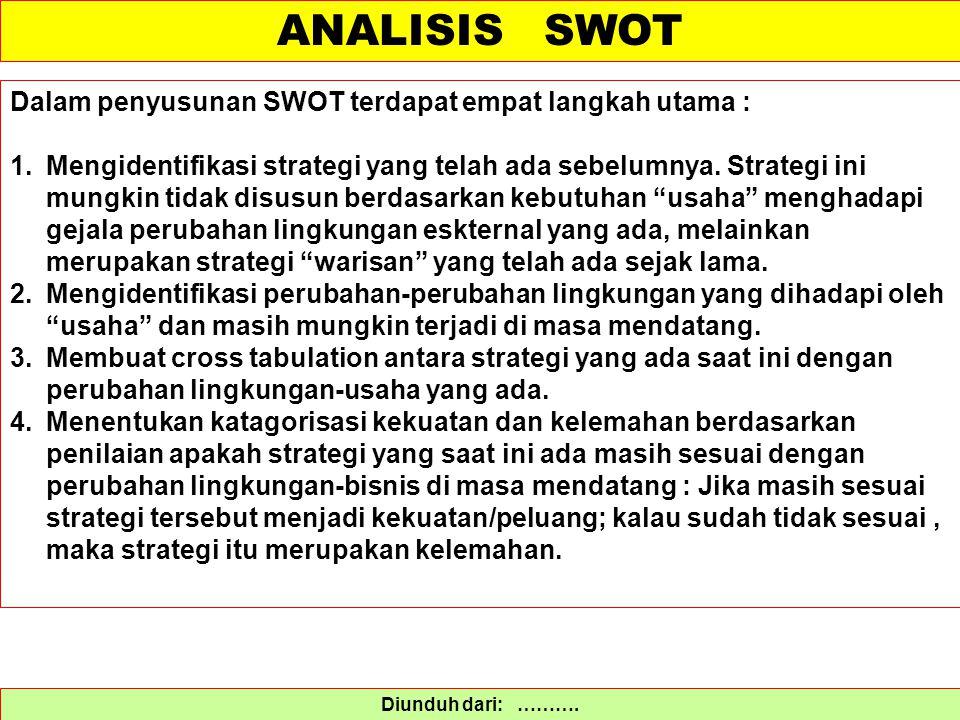 ANALISIS SWOT Diunduh dari: ………. Dalam penyusunan SWOT terdapat empat langkah utama : 1.Mengidentifikasi strategi yang telah ada sebelumnya. Strategi
