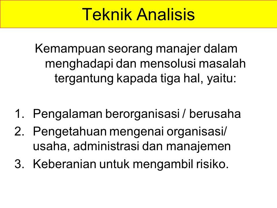 Diunduh dari: ……….Dari tabel di atas dapat dijelaskan beberapa macam analisis sebagai berikut.