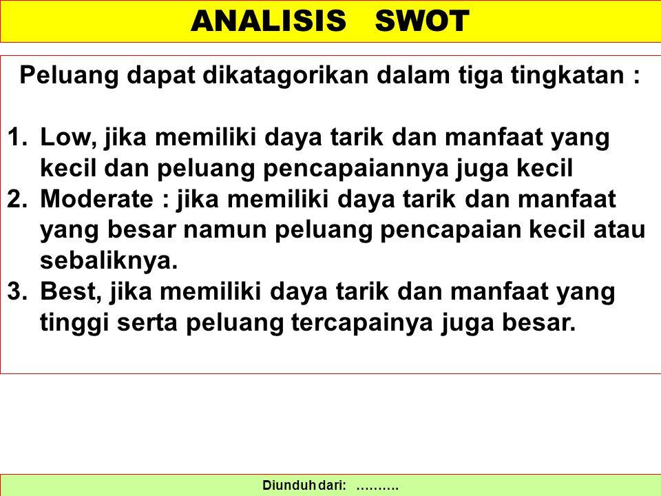 ANALISIS SWOT Diunduh dari: ………. Peluang dapat dikatagorikan dalam tiga tingkatan : 1.Low, jika memiliki daya tarik dan manfaat yang kecil dan peluang