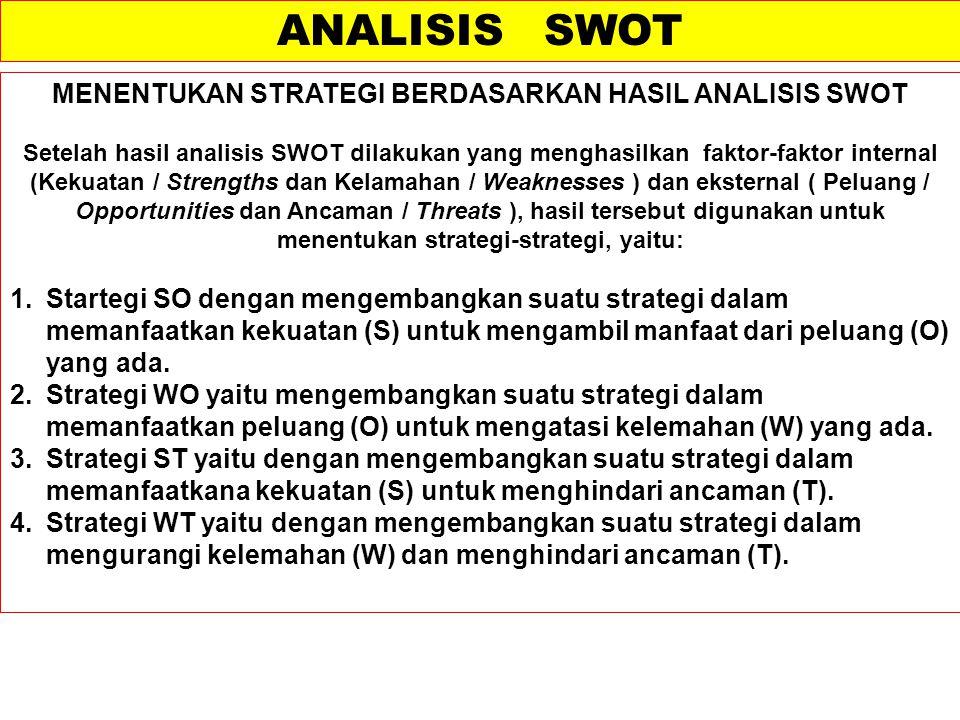 MENENTUKAN STRATEGI BERDASARKAN HASIL ANALISIS SWOT Setelah hasil analisis SWOT dilakukan yang menghasilkan faktor-faktor internal (Kekuatan / Strengt