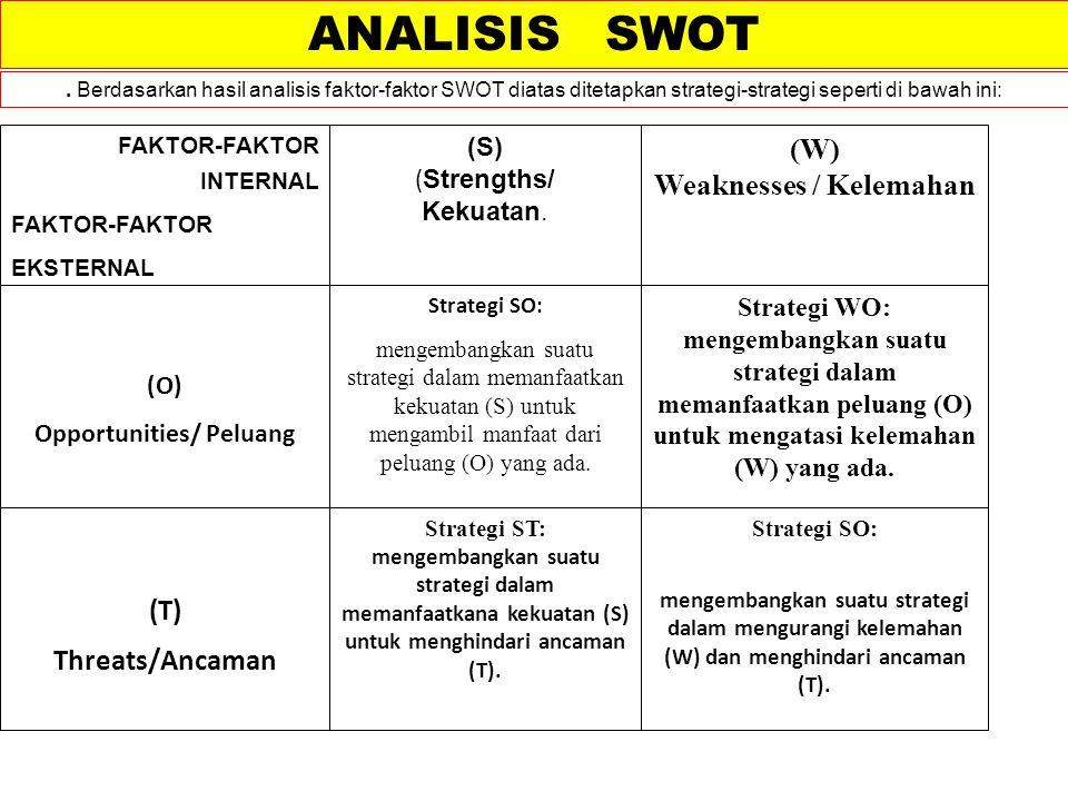. Berdasarkan hasil analisis faktor-faktor SWOT diatas ditetapkan strategi-strategi seperti di bawah ini: ANALISIS SWOT FAKTOR-FAKTOR INTERNAL FAKTOR-