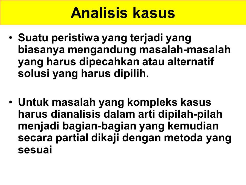 ANALISIS SWOT DALAM PENGEMBANGAN AGRIBISNIS KOPI Dalam menetapkan strategi dan kebijakan pengembangan AGRIBISNIS kopi Indonesia ke depan DAPAT digunakan analisis SWOT.