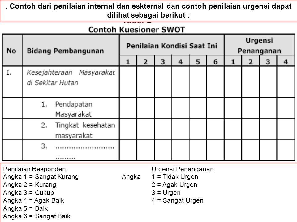 . Contoh dari penilaian internal dan eskternal dan contoh penilaian urgensi dapat dilihat sebagai berikut : Penilaian Responden: Urgensi Penanganan: A