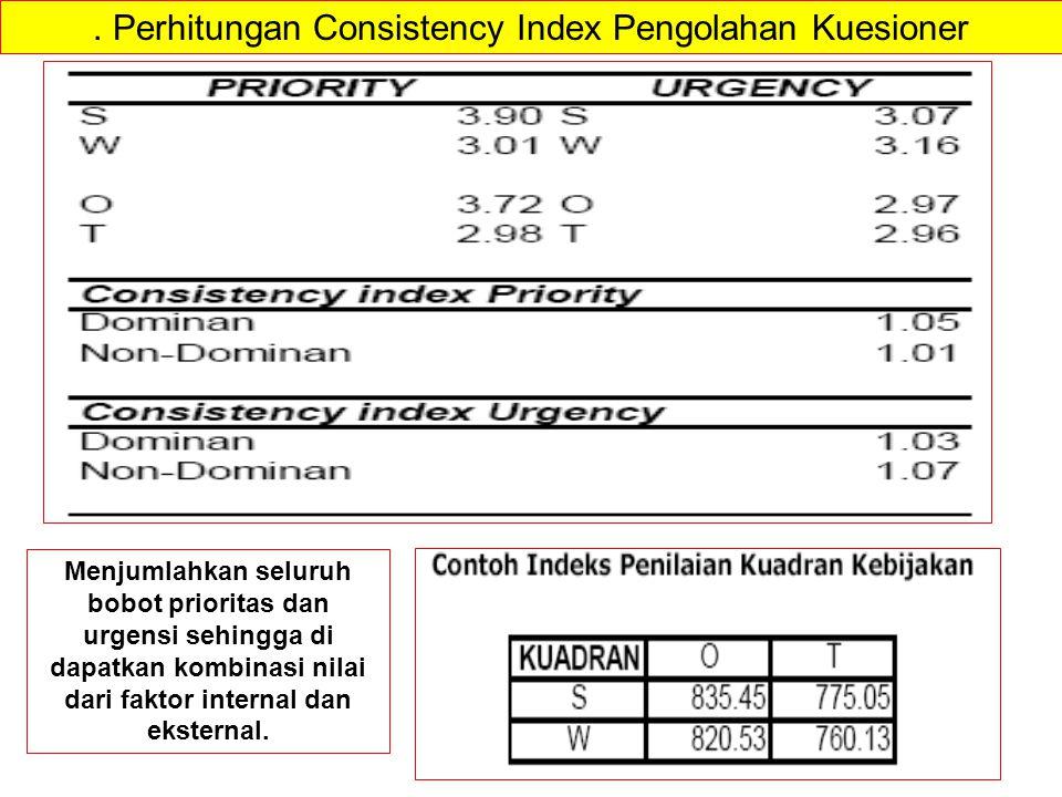 . Perhitungan Consistency Index Pengolahan Kuesioner Menjumlahkan seluruh bobot prioritas dan urgensi sehingga di dapatkan kombinasi nilai dari faktor