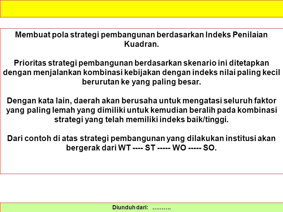 Diunduh dari: ………. Membuat pola strategi pembangunan berdasarkan Indeks Penilaian Kuadran. Prioritas strategi pembangunan berdasarkan skenario ini dit