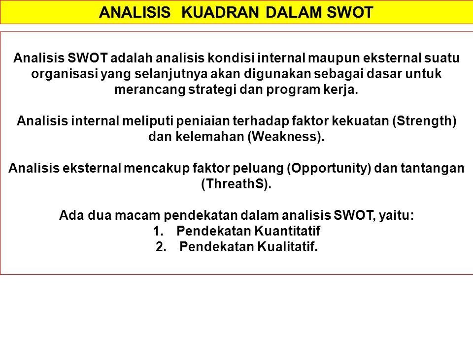 ANALISIS KUADRAN DALAM SWOT Analisis SWOT adalah analisis kondisi internal maupun eksternal suatu organisasi yang selanjutnya akan digunakan sebagai d