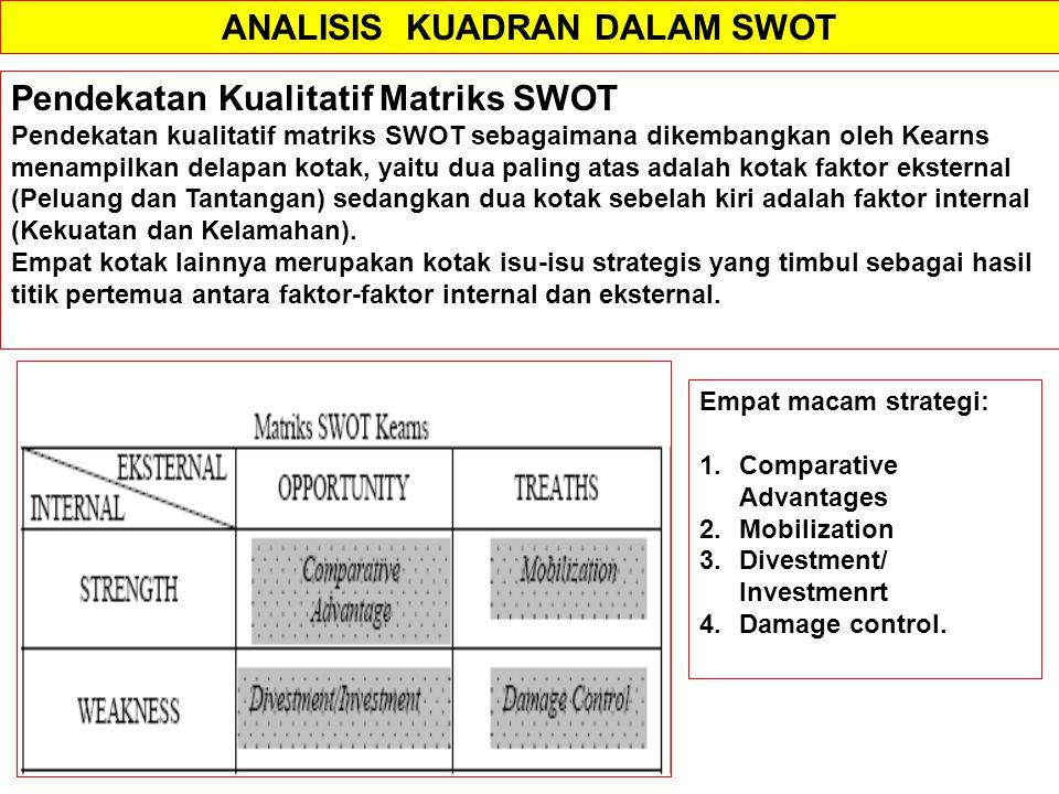 ANALISIS KUADRAN DALAM SWOT Pendekatan Kualitatif Matriks SWOT Pendekatan kualitatif matriks SWOT sebagaimana dikembangkan oleh Kearns menampilkan del