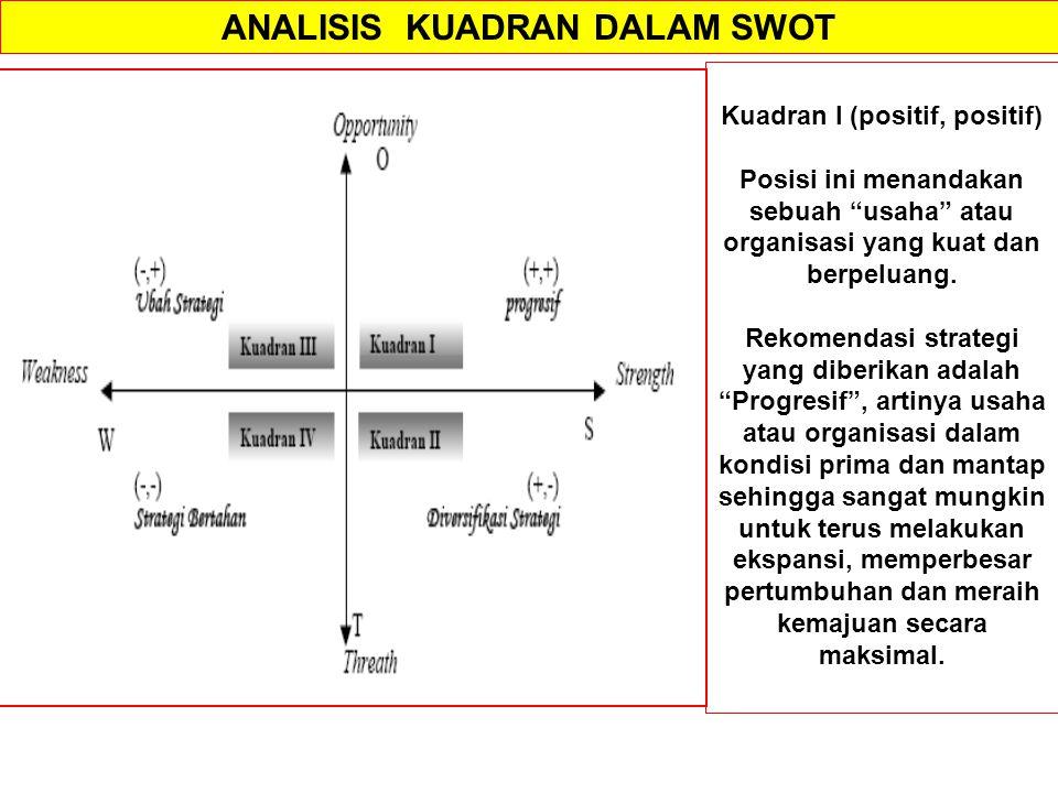 """ANALISIS KUADRAN DALAM SWOT Kuadran I (positif, positif) Posisi ini menandakan sebuah """"usaha"""" atau organisasi yang kuat dan berpeluang. Rekomendasi st"""