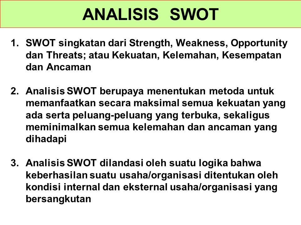 ANALISIS SWOT 1.SWOT singkatan dari Strength, Weakness, Opportunity dan Threats; atau Kekuatan, Kelemahan, Kesempatan dan Ancaman 2.Analisis SWOT beru