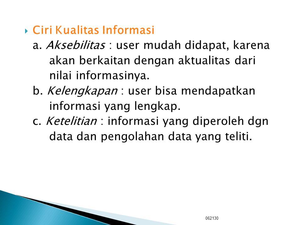 062130 METODE KEBUTUHAN USER DATA Proses