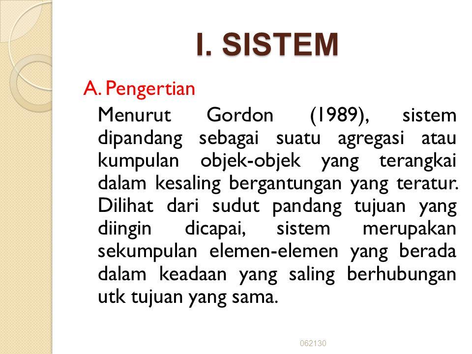 PERTEMUAN-1 PENDAHULUAN Arfansyah, M.Kom 062130