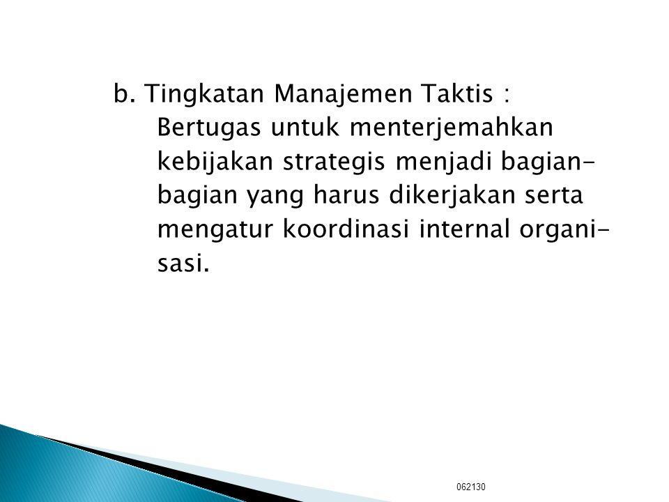  Tipologi Sistem Informasi Berdasarkan tingkatan manajemen : 1. Menurut Shro dan Burc (1974) dan Marc (1991), dalam organisasi dikenal ada 3 tingkata