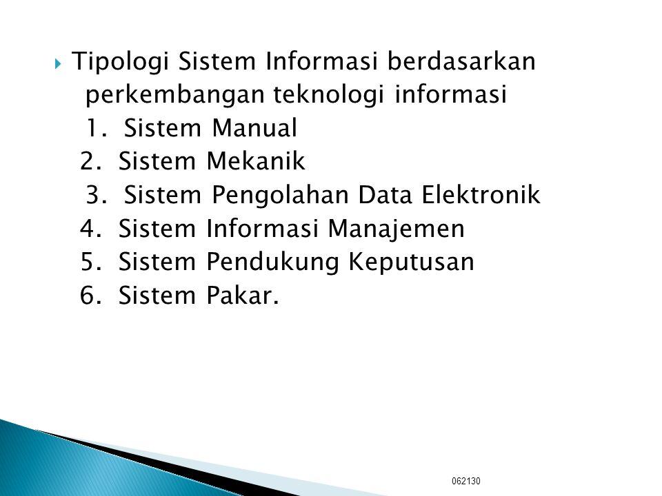 Menurut Szymanski (1995), sistem infor- masi dibagi menjadi 6 katagori : 1. SI Operasional 2. SI manajemen 3. SI Pendukung Keputusan 4. SI Eksekutif