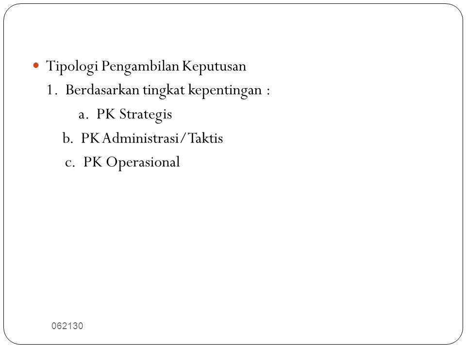 III. PENGAMBILAN KEPUTUSAN 062130 Pengertian Pengambilan keputusan adalah aktivitas manajemen berupa pilihan tindakan dari sekumpulan alternatif yang