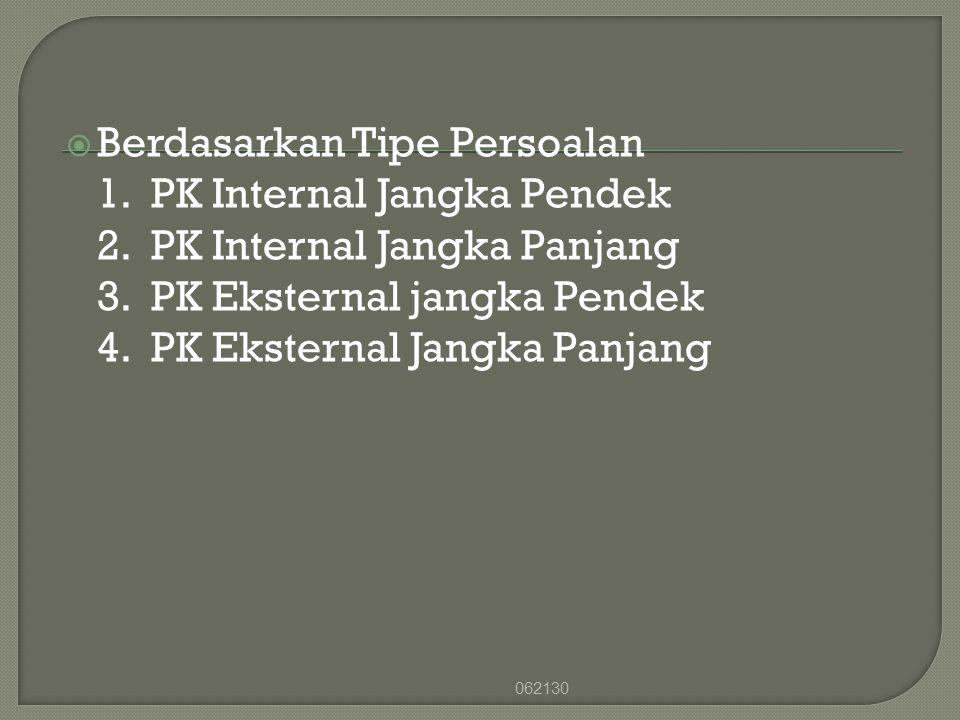  PK yg tidak terstruktur (Tidak Terprogram) yaitu PK yang berkaitan dengan persoalan baru. Misalnya : persoalan perluasan pabrik, pengembangan produk