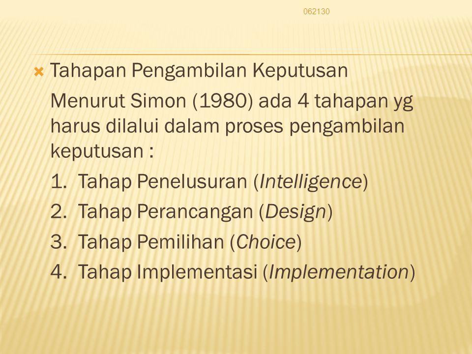 TIPE PERSOALAN WAKTUINTERNALEKSTERNAL Jangka PendekKeputusan OperasionalKeputusan Taktis Jangka PanjangKeputusan OrganisasionalKeputusan Strategis 062