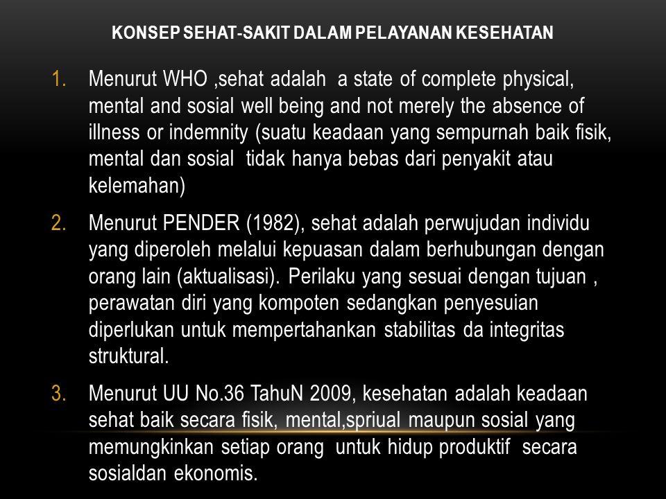 KONSEP SEHAT-SAKIT DALAM PELAYANAN KESEHATAN 1.Menurut WHO,sehat adalah a state of complete physical, mental and sosial well being and not merely the