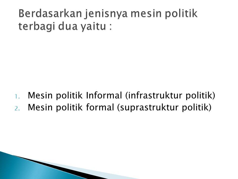 1. Mesin politik Informal (infrastruktur politik) 2. Mesin politik formal (suprastruktur politik)