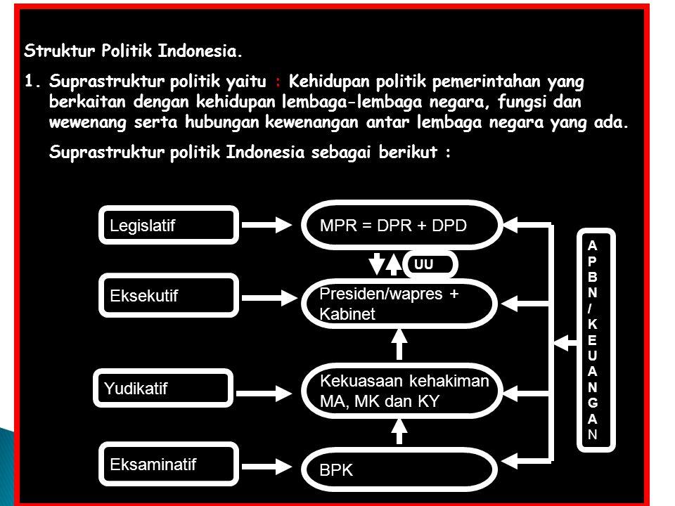 Struktur Politik Indonesia. 1.Suprastruktur politik yaitu : Kehidupan politik pemerintahan yang berkaitan dengan kehidupan lembaga-lembaga negara, fun