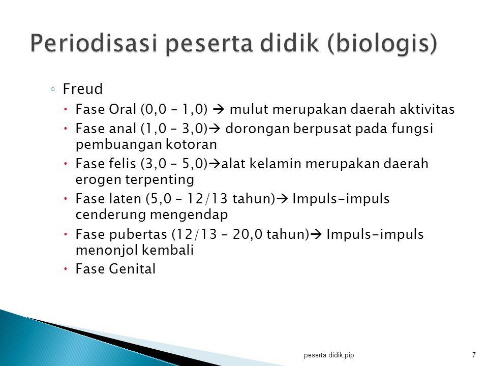◦ Freud  Fase Oral (0,0 – 1,0)  mulut merupakan daerah aktivitas  Fase anal (1,0 – 3,0)  dorongan berpusat pada fungsi pembuangan kotoran  Fase f