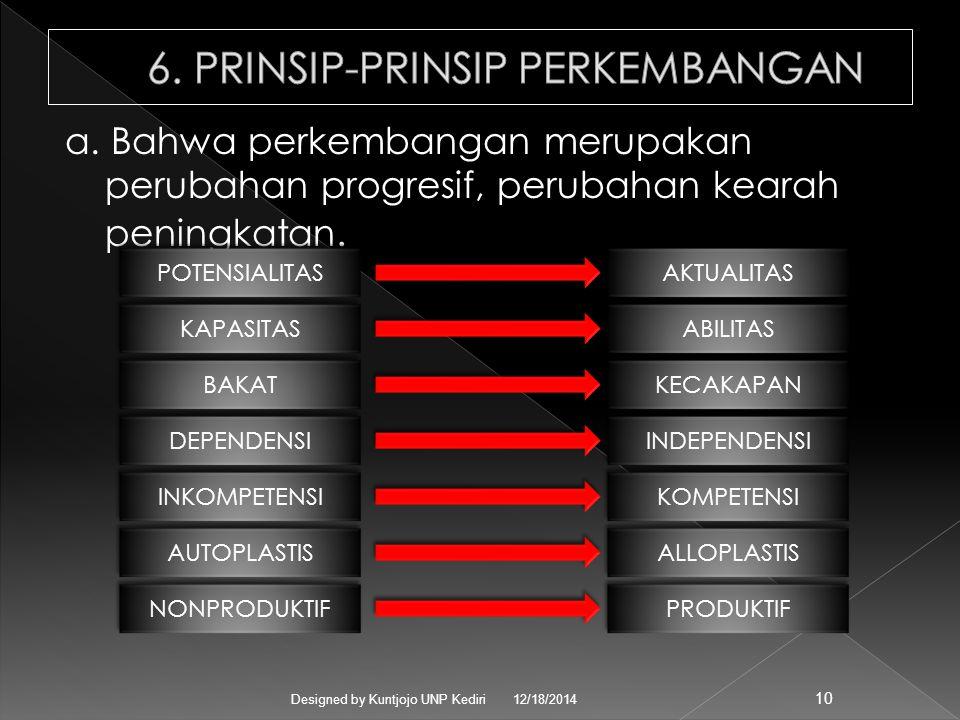 Perkembangan individu merupakan perpaduan antara faktor internal (pembawaan dan motivasi untuk berkembangan) dengan faktor ekternal.