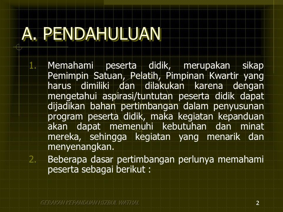 MEMAHAMI MEMAHAMI PESERTA DIDIK DAN KEBUTUHANNYA PESERTA DIDIK DAN KEBUTUHANNYA By. Sigit Ariyanto,S.Pd.I