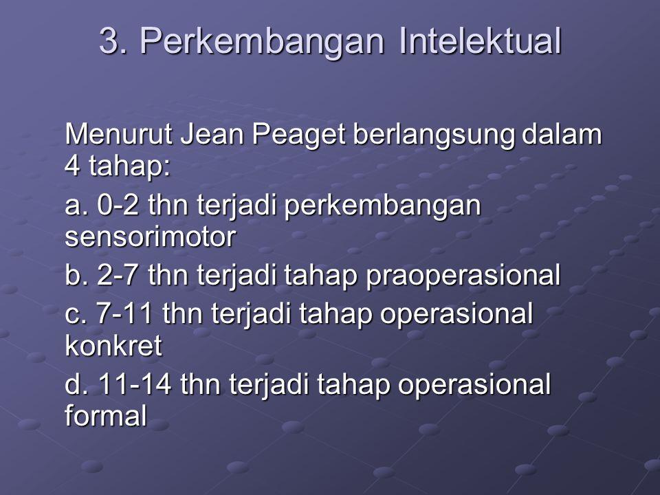 3. Perkembangan Intelektual Menurut Jean Peaget berlangsung dalam 4 tahap: a.