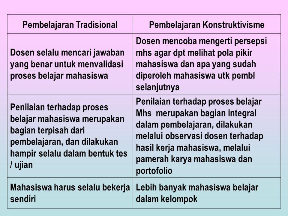 Pembelajaran TradisionalPembelajaran Konstruktivisme Dosen selalu mencari jawaban yang benar untuk menvalidasi proses belajar mahasiswa Dosen mencoba