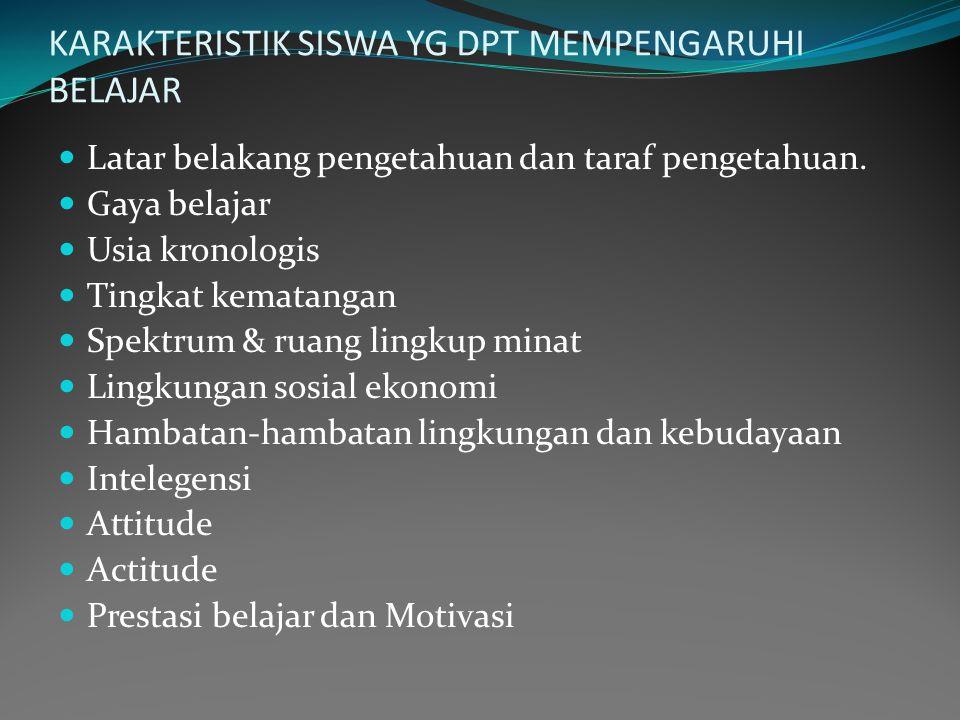 KARAKTERISTIK SISWA YG DPT MEMPENGARUHI BELAJAR Latar belakang pengetahuan dan taraf pengetahuan.