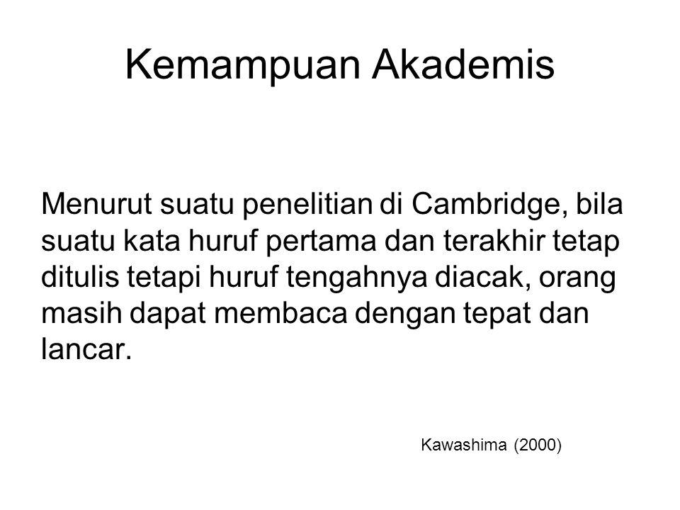 Kemampuan Akademis Menurut suatu penelitian di Cambridge, bila suatu kata huruf pertama dan terakhir tetap ditulis tetapi huruf tengahnya diacak, oran