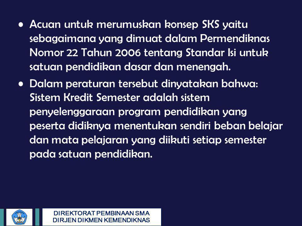 DIREKTORAT PEMBINAAN SMA DIRJEN DIKMEN KEMENDIKNAS Acuan untuk merumuskan konsep SKS yaitu sebagaimana yang dimuat dalam Permendiknas Nomor 22 Tahun 2