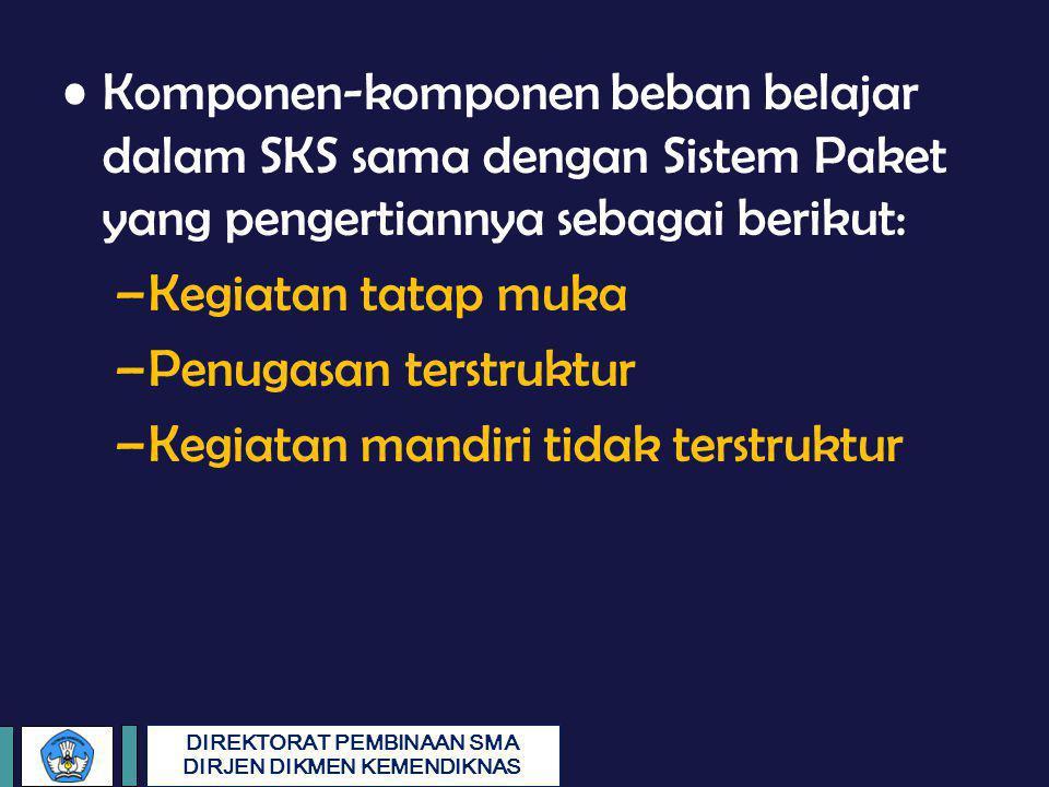 DIREKTORAT PEMBINAAN SMA DIRJEN DIKMEN KEMENDIKNAS Komponen-komponen beban belajar dalam SKS sama dengan Sistem Paket yang pengertiannya sebagai berik