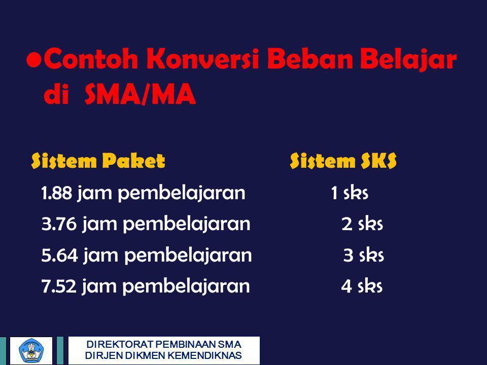 DIREKTORAT PEMBINAAN SMA DIRJEN DIKMEN KEMENDIKNAS Contoh Konversi Beban Belajar di SMA/MA Sistem Paket Sistem SKS 1.88 jam pembelajaran 1 sks 3.76 ja
