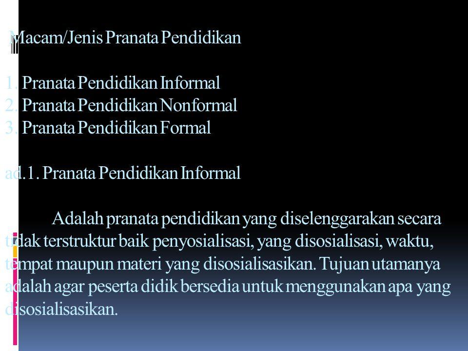 Macam/Jenis Pranata Pendidikan 1.Pranata Pendidikan Informal 2.