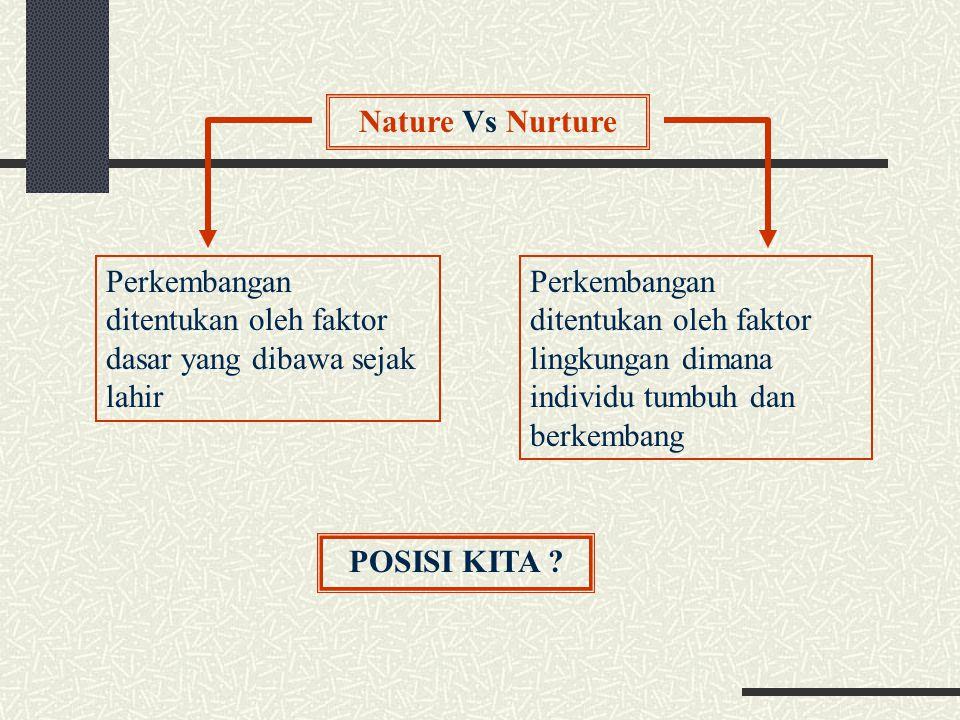 Nature Vs Nurture Perkembangan ditentukan oleh faktor dasar yang dibawa sejak lahir Perkembangan ditentukan oleh faktor lingkungan dimana individu tum