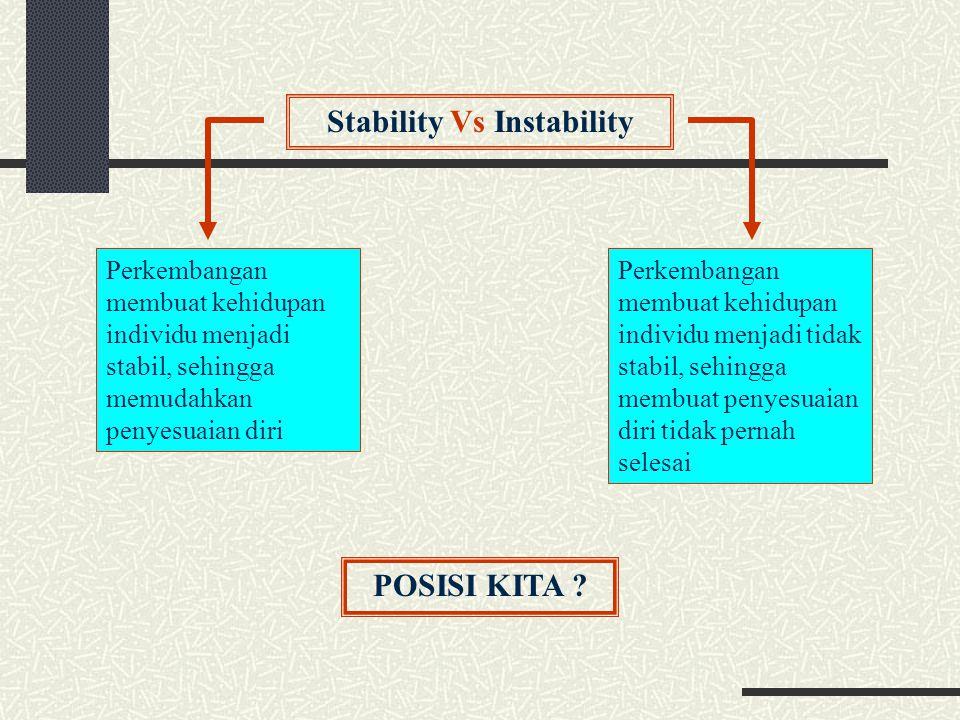 Stability Vs Instability Perkembangan membuat kehidupan individu menjadi stabil, sehingga memudahkan penyesuaian diri Perkembangan membuat kehidupan i