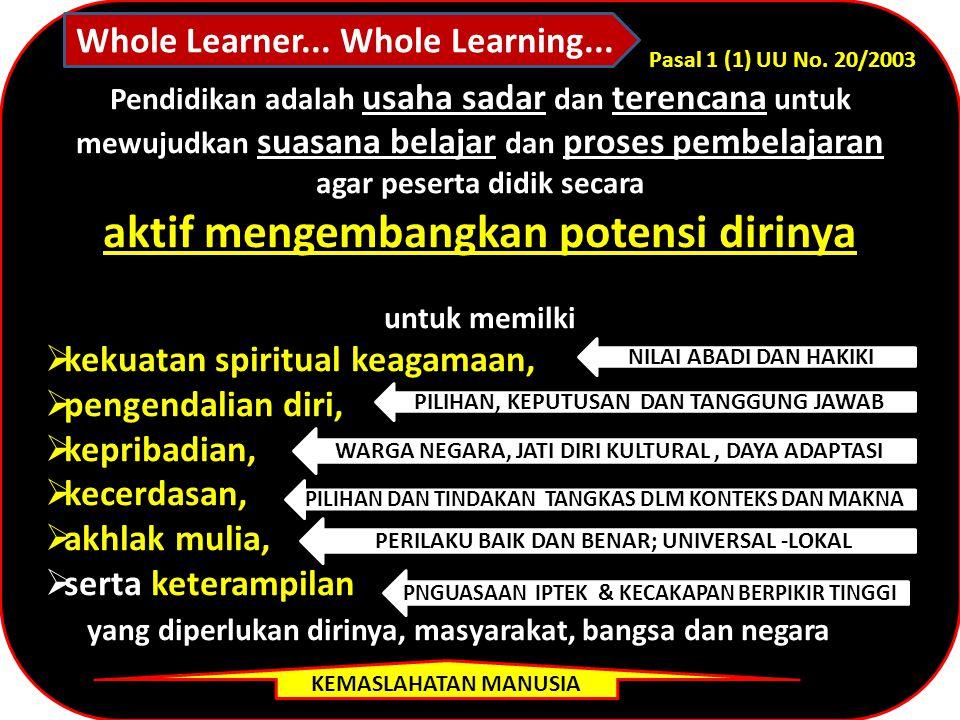 Pasal 1 (1) UU No. 20/2003 Pendidikan adalah usaha sadar dan terencana untuk mewujudkan suasana belajar dan proses pembelajaran agar peserta didik sec
