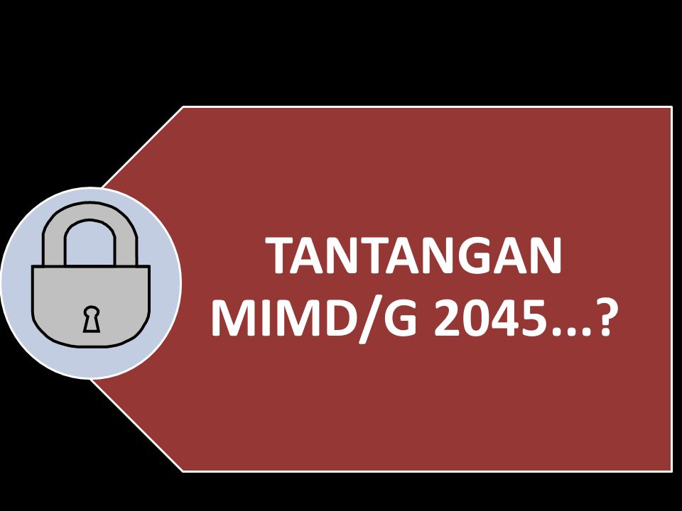 TANTANGAN MIMD/G 2045...?