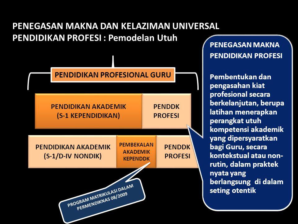 PENEGASAN MAKNA DAN KELAZIMAN UNIVERSAL PENDIDIKAN PROFESI : Pemodelan Utuh PENDIDIKAN AKADEMIK (S-1 KEPENDIDIKAN) PENDIDIKAN AKADEMIK (S-1 KEPENDIDIK