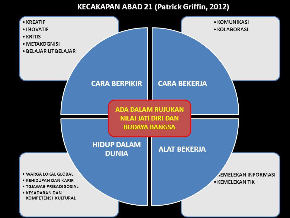 Kerangka Kerja Sistem Pendidikan Nasional secara komprehensif yang menggambarkan konsistensi antara pemaknaan KONTEKSTUAL landasan filosofis-yuridis dengan kebijakan, regulasi, dan implementasi yang didukung oleh sistem manajemen pendidikan yang profesional dan riset yang berhasil guna dan dengan menempatkan nilai-nilai dan warisan budaya sebagai bahagian dari proses pembudayaan manusia Indonesia Masa Depan/ Generasi 2045.