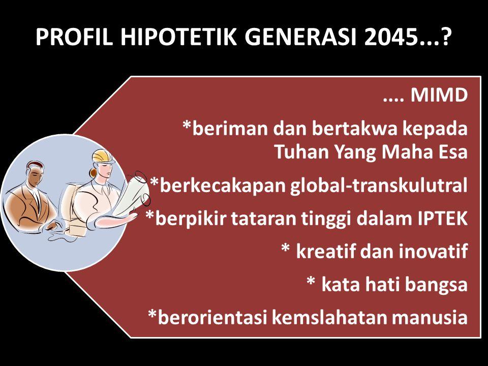 FRAMEWORK PENDIDIKAN DALAM PENYIAPAN MIMD/G 2045...?
