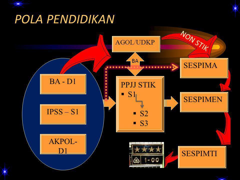 SEKIAN & TERIMAKASIH APLIKASI Admin User Dosen -Hanjar -Hand Out FORUM DISKUI MODUL UJIAN Sistem Learning Mgt System Content Mgt.
